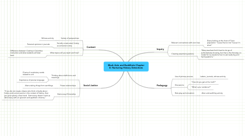 Mind Map: Black Ants and Buddhists Chapter 8: Nurturing History Detectives