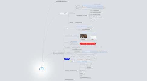 Mind Map: LUA