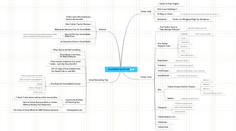 Mind Map: Social Media Tips & Tools