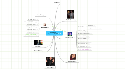 Mind Map: FollowFriday September 25 2009