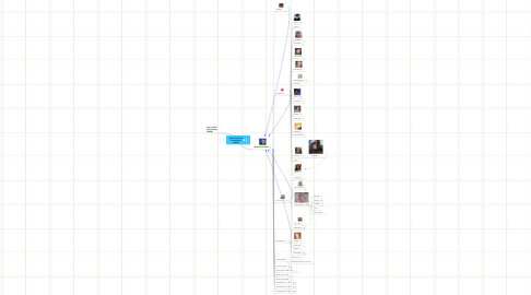Mind Map: RetiredTeacherD FollowFriday 092509