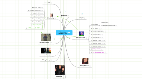 Mind Map: FollowFriday October 2 2009