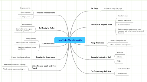Mind Map: How To Be More Referable