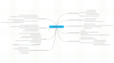 Mind Map: How to use LinkedIn to find new customers After You Focus Your Purpose