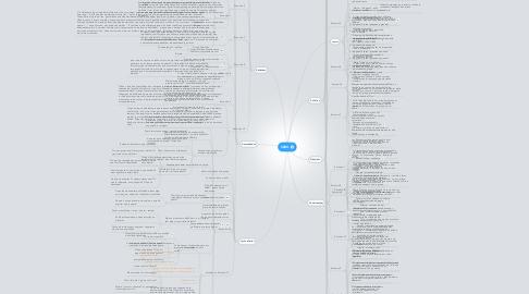 Mind Map: SBDG