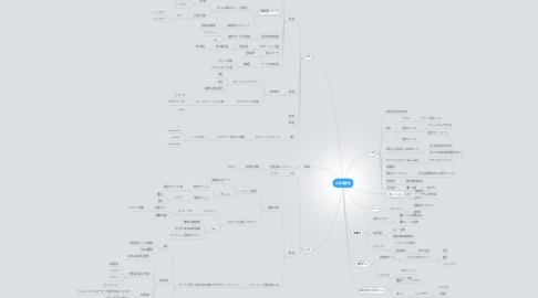 Mind Map: 出版事業部