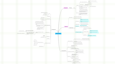 Mind Map: Machine Learning