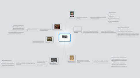 Mind Map: The Protestant Reformation &