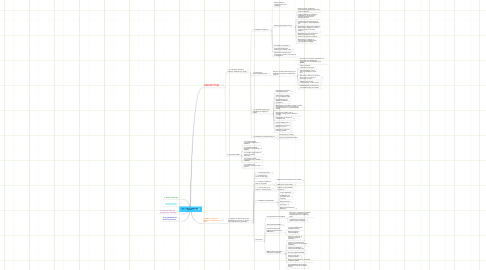 Mind Map: gap_o_meter_σχέδιο 100 ημερών