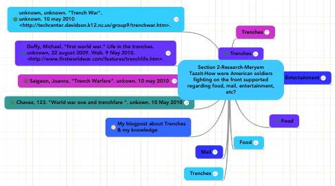 Mind Map: Section 2-Research-Meryem Tazzit-How were American soldiers fighting on the front supported regarding food, mail, entertainment, etc?