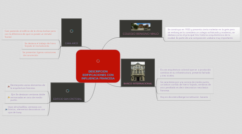 Mind Map: DESCRIPCION EDIFIFCACIONES CON INFLUENCIA FRANCESA
