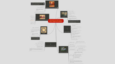 "Mind Map: ""Mapping Medieval Reading Practices - a social mapping of the mobility of Mukhtar al-Hikam""  dw04@aub.edu.lb  @DJWrisley"