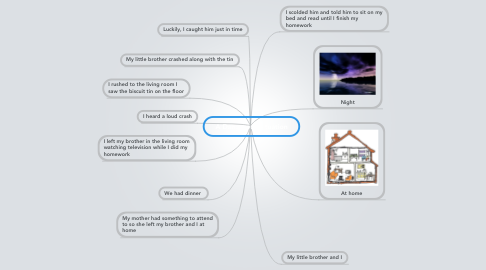 Mind Map: A Dangerous Situation