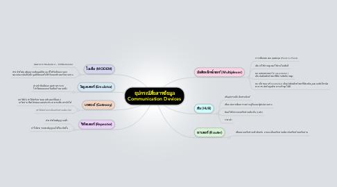 Mind Map: อุปกรณ์สื่อสารข้อมูล Communication Devices