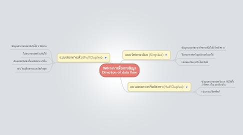 Mind Map: ทิศทางการสื่อสารข้อมูล Direction of data flow