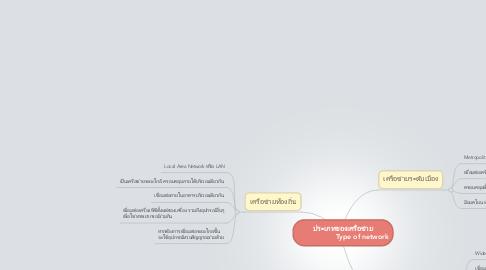 Mind Map: ประเภทของเครือข่าย                   Type of network