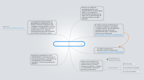 Mind Map: v-learning tutorial inteligente