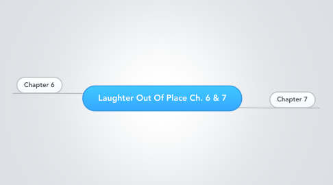 Mind Map: Laughter Out Of Place Ch. 6 & 7