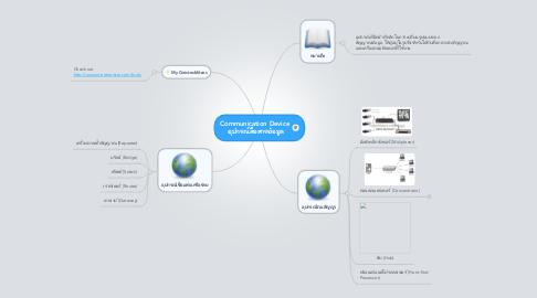 Mind Map: Communication Device  อุปกรณ์สื่อสารข้อมูล
