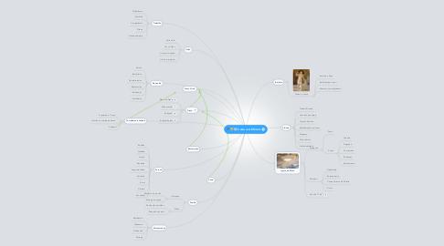 Mind Map: Carta aos Efésios