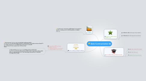 Mind Map: Data Communication