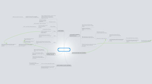 Mind Map: Chapter 7: WHAT'S SO FUNNY ABOUT RAPE?