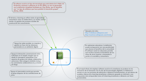 Mind Map: C-Learning