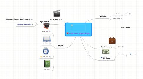 Mind Map: eesti keele õppija lingid