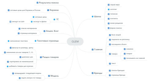 Mind Map: GLEM