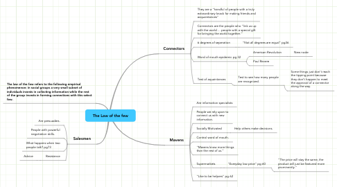 Mind Map: The Law of the few
