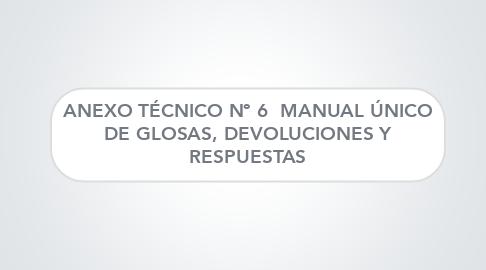 Mind Map: ANEXO TÉCNICO Nº 6  MANUAL ÚNICO DE GLOSAS, DEVOLUCIONES Y RESPUESTAS