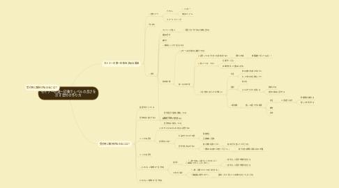 Mind Map: セミナーの第一印象でレベルの高さを 示す受付の作り方