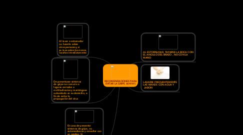 Mind Map: RECOMENDACIONES PARAEVITAR LA GRIPE A(H1N1)