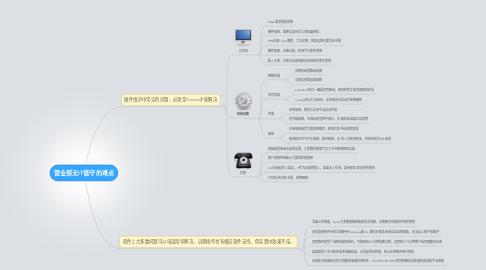 Mind Map: 营业部无IT值守的难点
