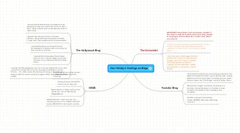 Mind Map: Herr Voldey's Feelings on Blogs