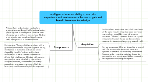 Mind Map: Intelligence: inherent ability to use prior experience and environmental factors to gain and benefit from new knowledge