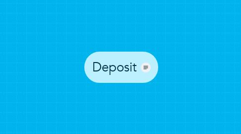 Mind Map: Deposit