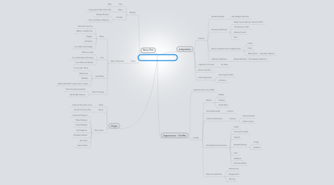 Mind Map: The Great Gatsby (2013 Film)