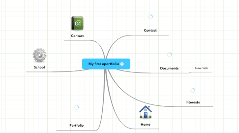 Mind Map: My first eportfoilio