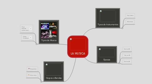 Mind Map: LA MUSICA