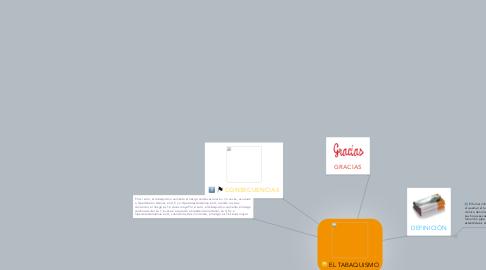 Mind Map: EL TABAQUISMO