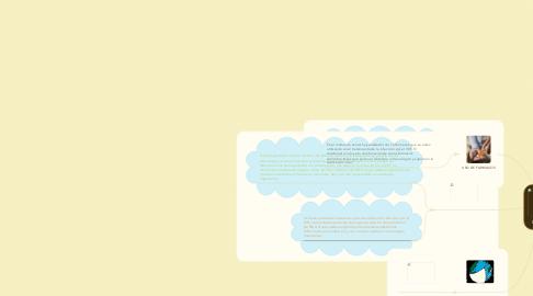Mind Map: EL SIDA