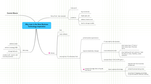 Mind Map: Why Lean is the New Business