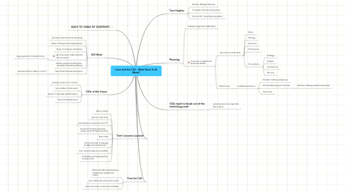 Mind Map: Lean and the CIO - What Does It All Mean?
