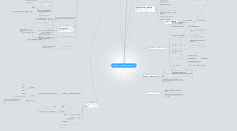 Mind Map: Blended leertraject Presenteren