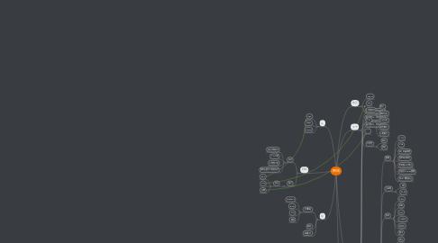 Mind Map: 网站