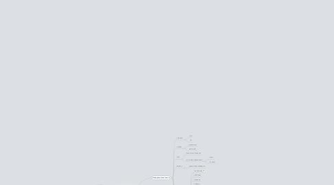 Mind Map: Водительский терминал