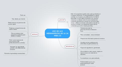 Mind Map: USO DE LAS HERRAMIENTAS DE LA LA WEB 2.0