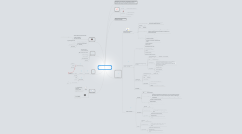 Mind Map: Santhosh Kumar V santhosh.vkumar@gmail.com santhoshvkumar.110mb.com