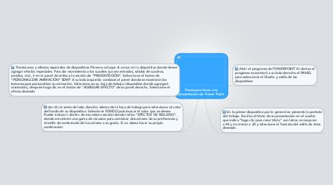 Mind Map: Pasos para hacer una presentacion de Power Point
